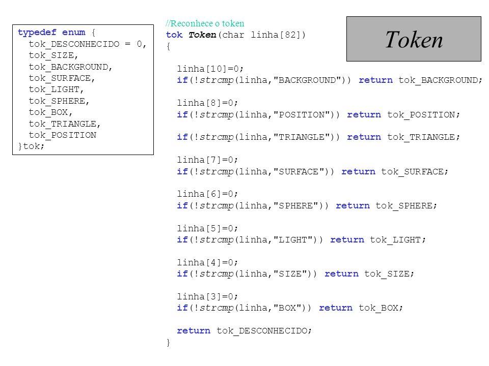 Token //Reconhece o token tok Token(char linha[82]) typedef enum { {